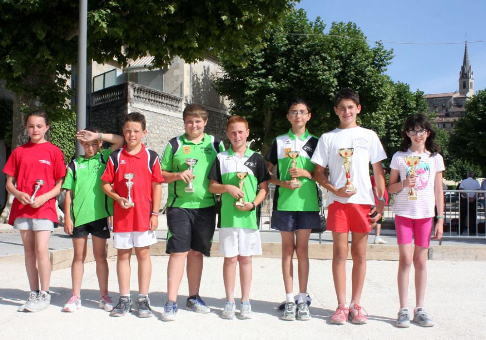 Trophée Ardèche pour les jeunes