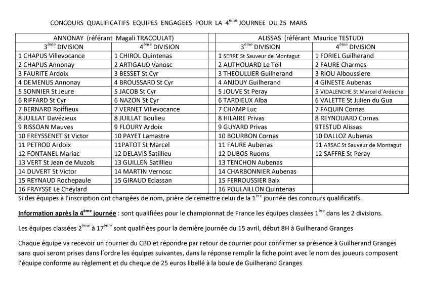 Equipes engagées pour la 4ème journée du 25 mars