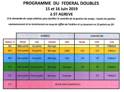 Programme et tirages du fédéral double